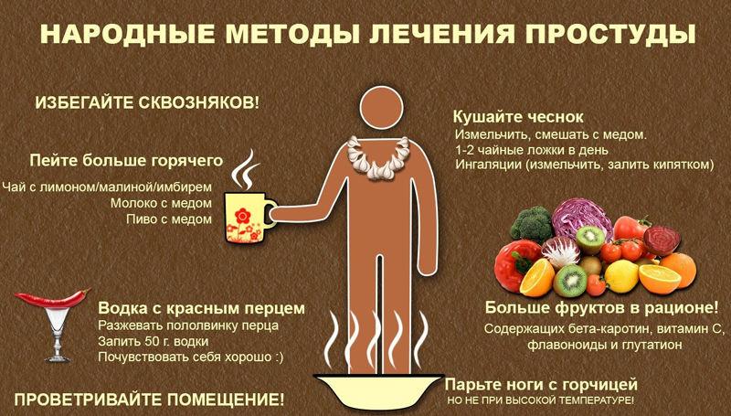 Что пить от гриппа, если уже заразился